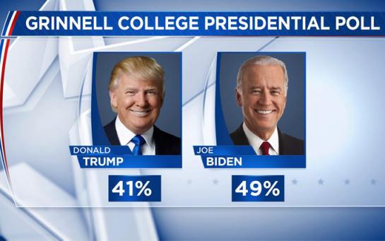 Выборы в США: Что нового?