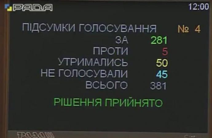 Рада серйозно змінила судову систему в Україні (1)