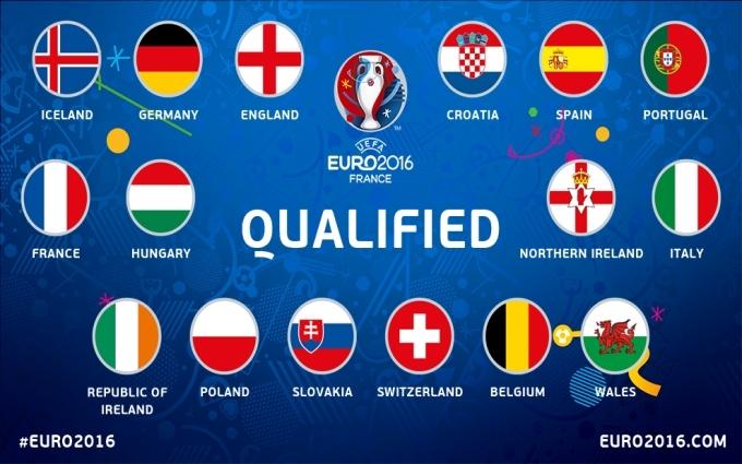 Прогнози букмекерів на матчі 1/8 фіналу Євро-2016