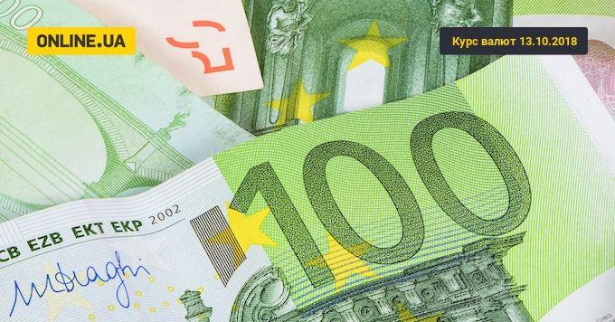 конвертер валют гривны в рубли онлайн калькулятор рбк как оплатить кредит в почта банке онлайн инструкция