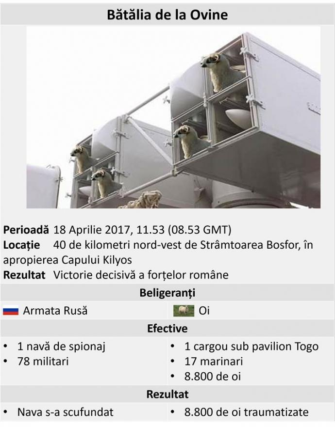 Озвучены детали спасения экипажа корабля «Лиман» впроливе Босфор