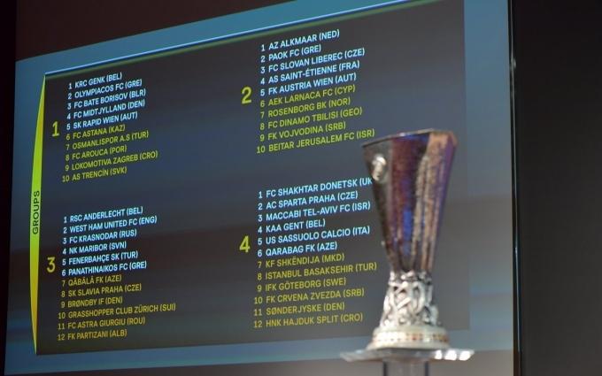 Результаты жеребьевки плей-офф раунда Лиги Европы
