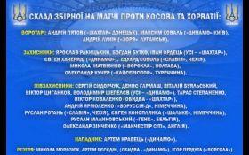ЧС-2018. Шевченко назвав склад України на Косово та Хорватію