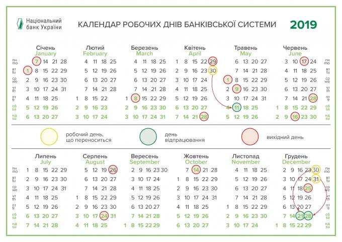 Как будут работать банки на Новый год 2020 и Рождество: график работы на праздники (2)
