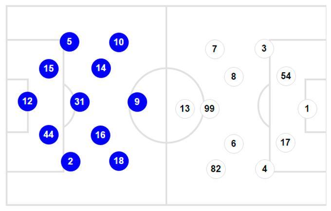 Локомотива - Ворскла - 0-0: хронология матча Лиги Европы (1)
