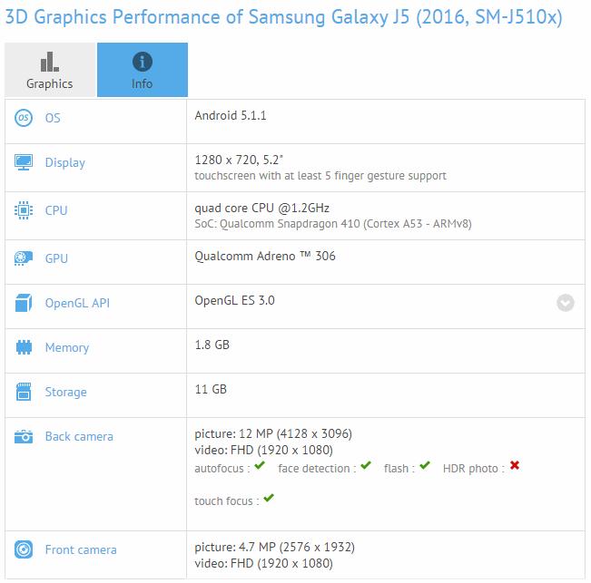 У Мережі з'явилися характеристики смартфона Samsung Galaxy J5 (2016) (1)