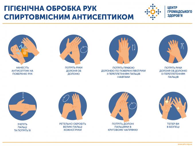 Кількість хворих на коронавірус в Україні невпинно зростає - офіційні дані на 2 липня (3)