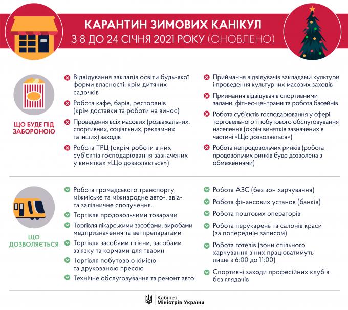 Как работает общественный транспорт в условиях локдауна: ответ Кабмина (1)