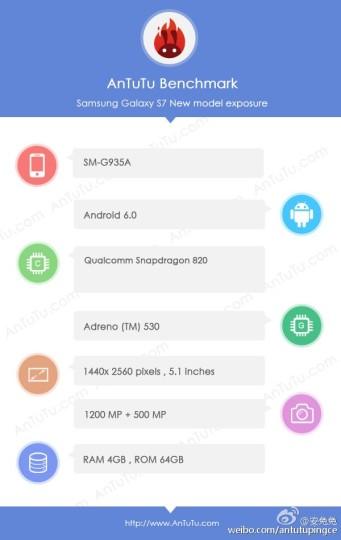 Флагман Samsung замечен в бенчмарке AnTuTu (1)