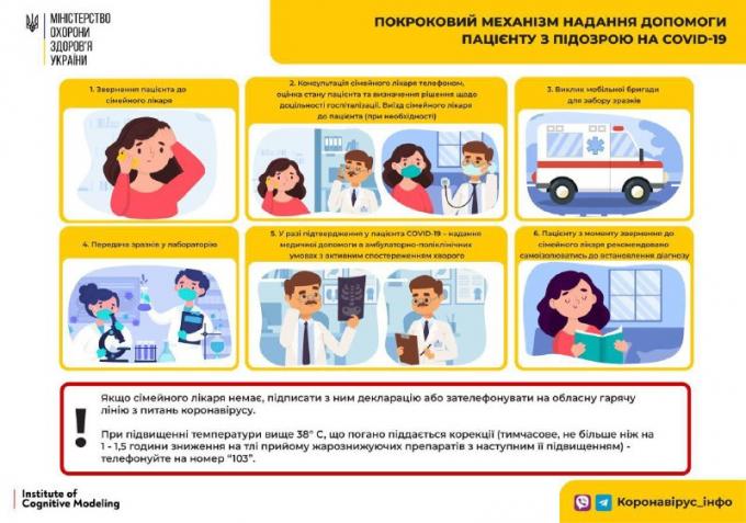 Кількість хворих на коронавірус в Україні побила моторошний антирекорд - офіційні дані на 17 вересня (4)