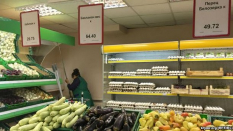 Блокада діє. У Криму істотно зросла вартість продовольства (1)