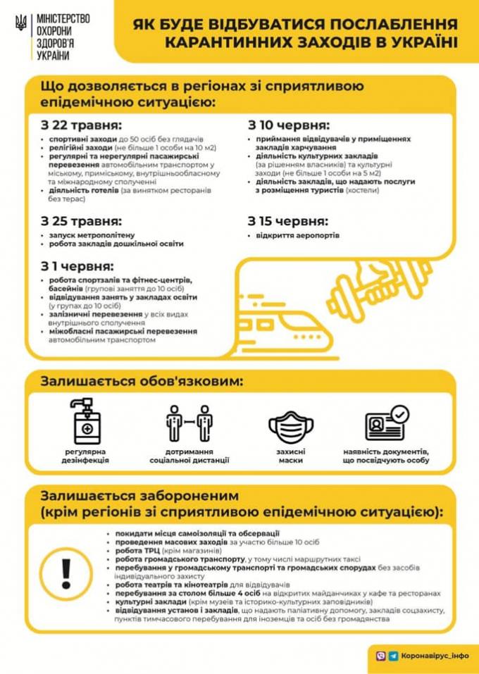Кількість хворих на коронавірус в Україні різко зросла - офіційні дані на 31 травня (3)