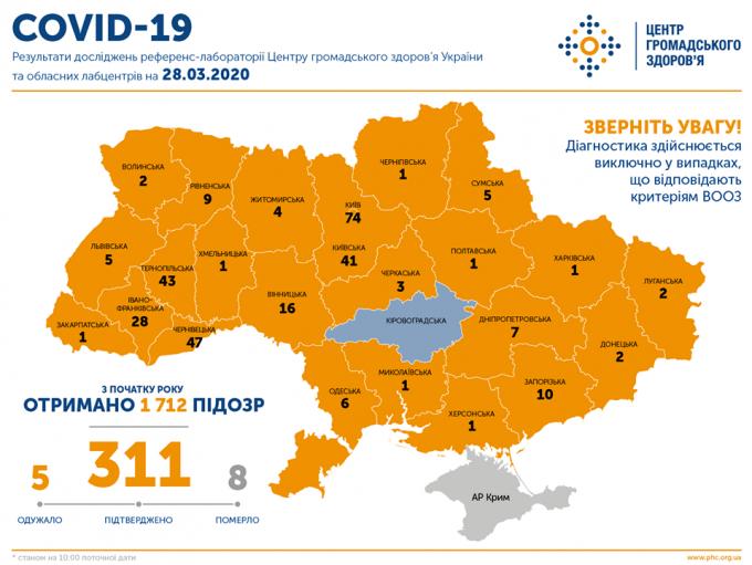 Как будут лечить украинцев без декларации с семейным врачом: в Минздраве приняли решение (1)