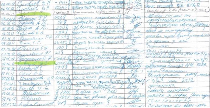 Кому платили Янукович и компания: опубликована сенсационная