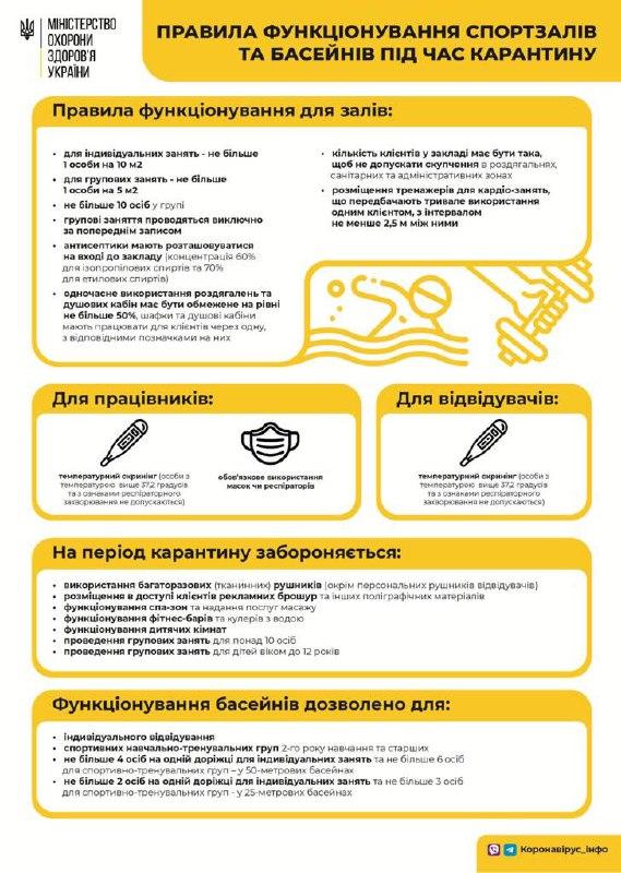 Кількість хворих на коронавірус в Україні різко зросла - офіційні дані на 3 червня (3)
