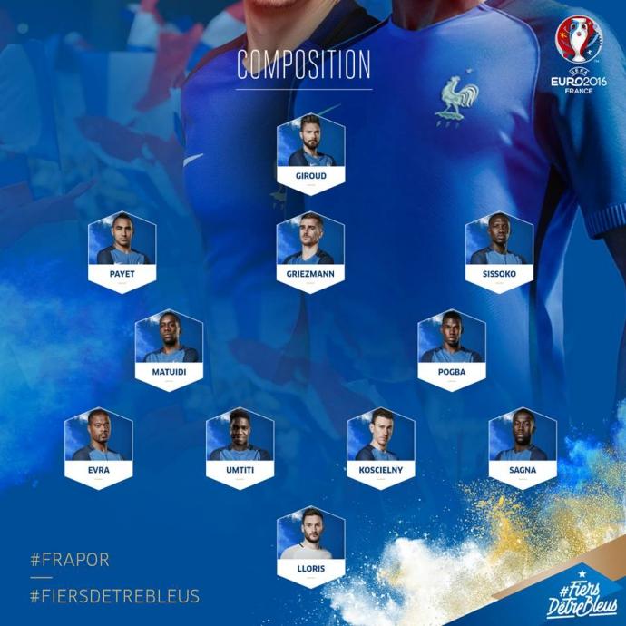 Португалія - Франція: стартові склади на фінал Євро-2016 (2)