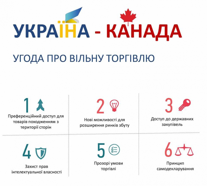 Україна підписала найважливішу угоду з Канадою: з'явилася інфографіка (1)