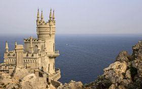 Стало известно, как Россия выселяет жителей Крыма с украинскими паспортами