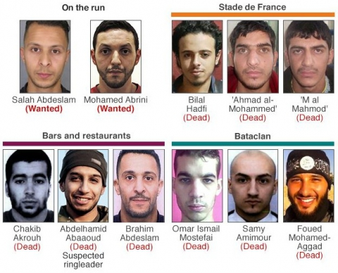 Президент Франции прокомментировал опубликованное ИГИЛ видео (1)