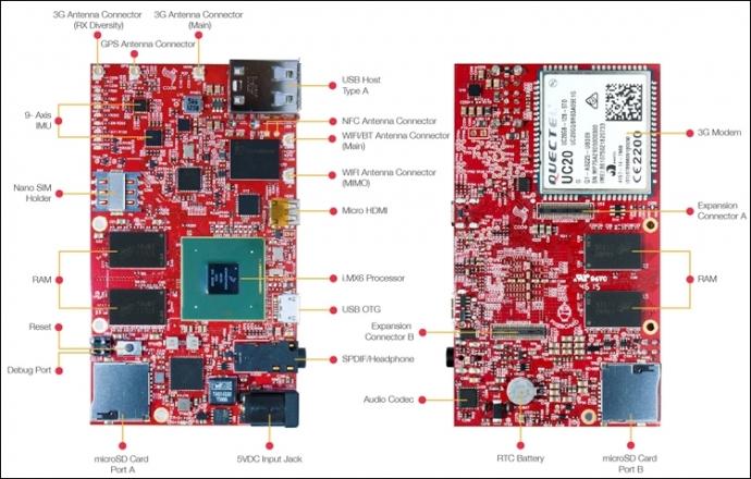 Компанія Code Ing представила одноплатний комп'ютер PixiePro (1)
