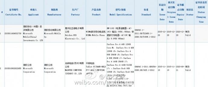 Новий смартфон Microsoft Lumia пройшов сертифікацію в Китаї (1)