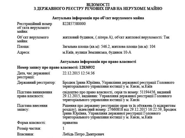 У ієрархів Московського патріархату знайшли шикарні маєтки: з'явилися фото (6)