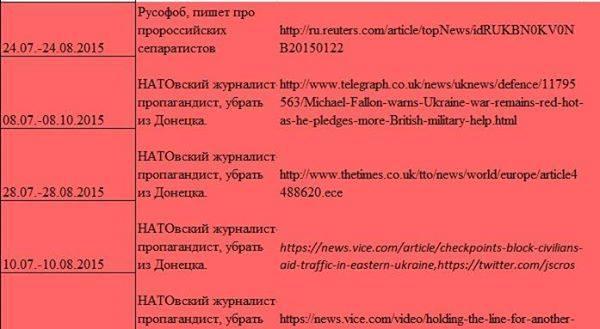 Скандальний злом пошти ДНРівців: з'явилася нова деталь (1)