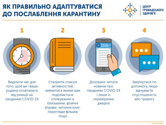 Кількість хворих на коронавірус в Україні різко зросла - офіційні дані на 23 травня (4)