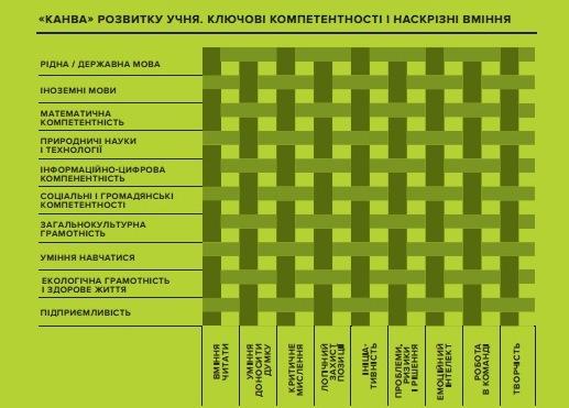 12 лет за партой и не только: самые важные изменения, которые ждут украинских школьников (2)