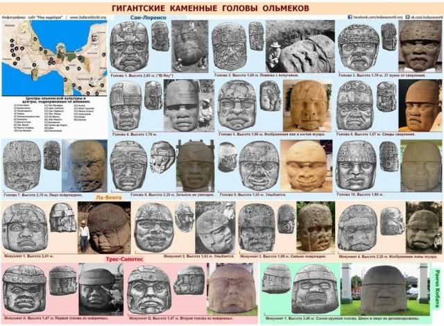 Загадки древней цивилизации Америки: каменные головы ольмеков